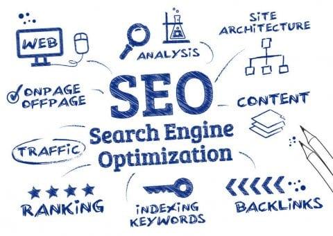 SEO Suchmaschinen Optimierung, Besseres Google Ranking